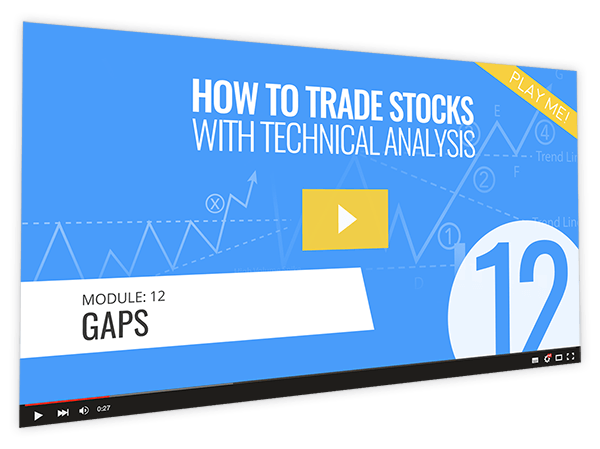 How to Trade Stocks with Technical Analysis Course Thumbnail for Module 12 Gaps