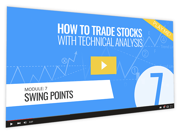 How to Trade Stocks with Technical Analysis Course Thumbnail for Module 7 Swing Points