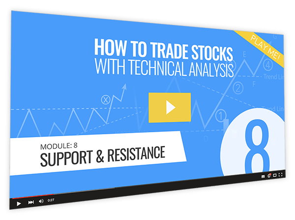 How to Trade Stocks with Technical Analysis Course Thumbnail for Module 8 Support & Resistance