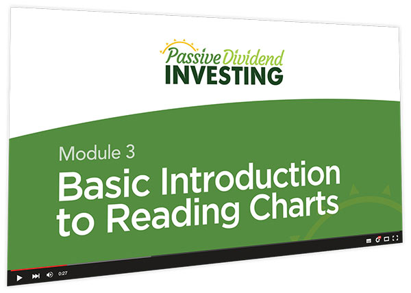 Passive Dividend Investing Course Thumbnail for Module 3 Basic Introduction to Reading Charts
