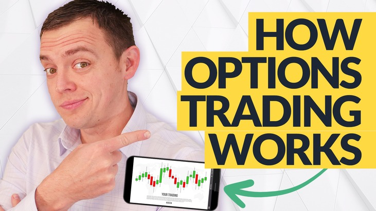 Getting Started with Trading Options: How Does it Work & How You Make Money